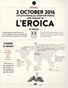leroica-65-countries